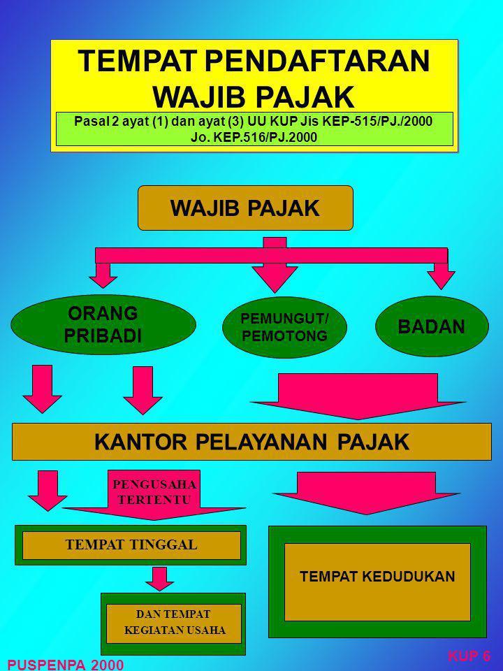 FUNGSI NPWP / PPKP  tanda pengenal diri atau identitas WP sebagai sarana dalam administrasi perpajakan;  dalam melaksanakan hak dan kewajiban perpaj