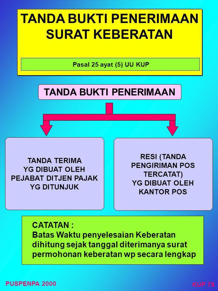 SYARAT PENGAJUAN KEBERATAN 1. Tertulis dalam Bahasa Indonesia 2. Memuat jumlah Pajak yg terutang atau jumlah pajak yg dipotong atau dipungut atau juml