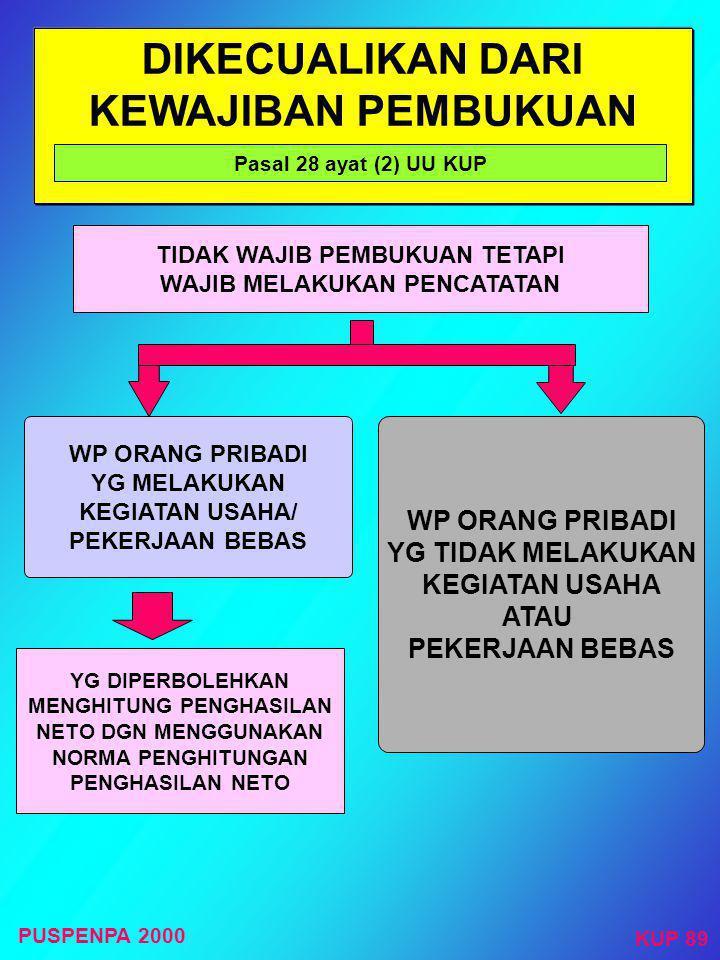 KEWAJIBAN PEMBUKUAN Pasal 28 ayat (1) UU KUP WAJIB PAJAK ORANG PRIBADI YG MELAKUKAN KEGIATAN USAHA ATAU PEKERJAAN BEBAS WAJIB PAJAK BADAN DI INDONESIA