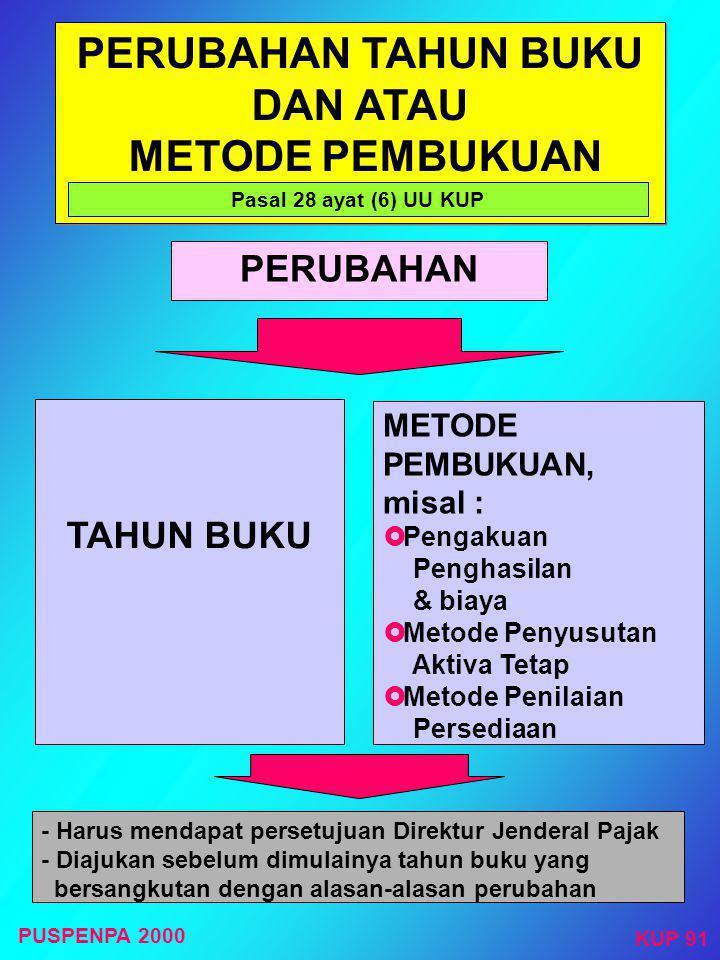  Harus memperhatikan itikad baik  Mencerminkan keadaan atau kegiatan usaha sebenarnya  Diselenggarakan di Indonesia  Huruf latin  Angka Arab  Sa