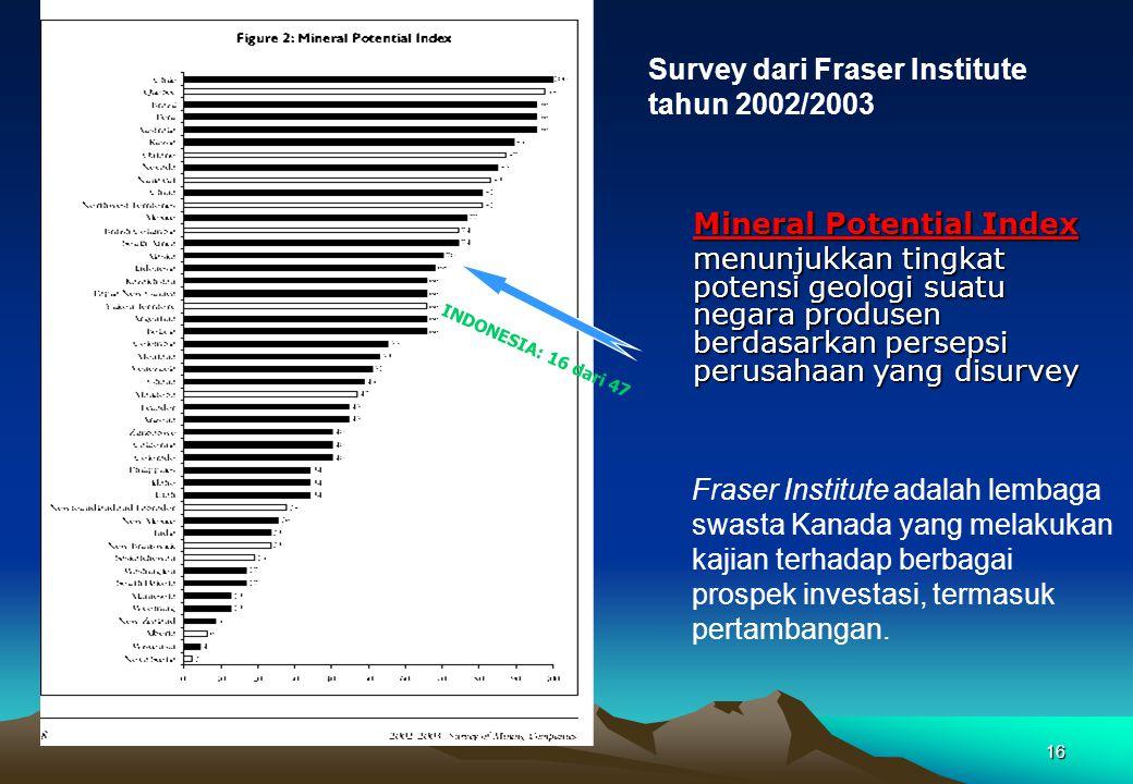 16 INDONESIA: 16 dari 47 Mineral Potential Index menunjukkan tingkat potensi geologi suatu negara produsen berdasarkan persepsi perusahaan yang disurv