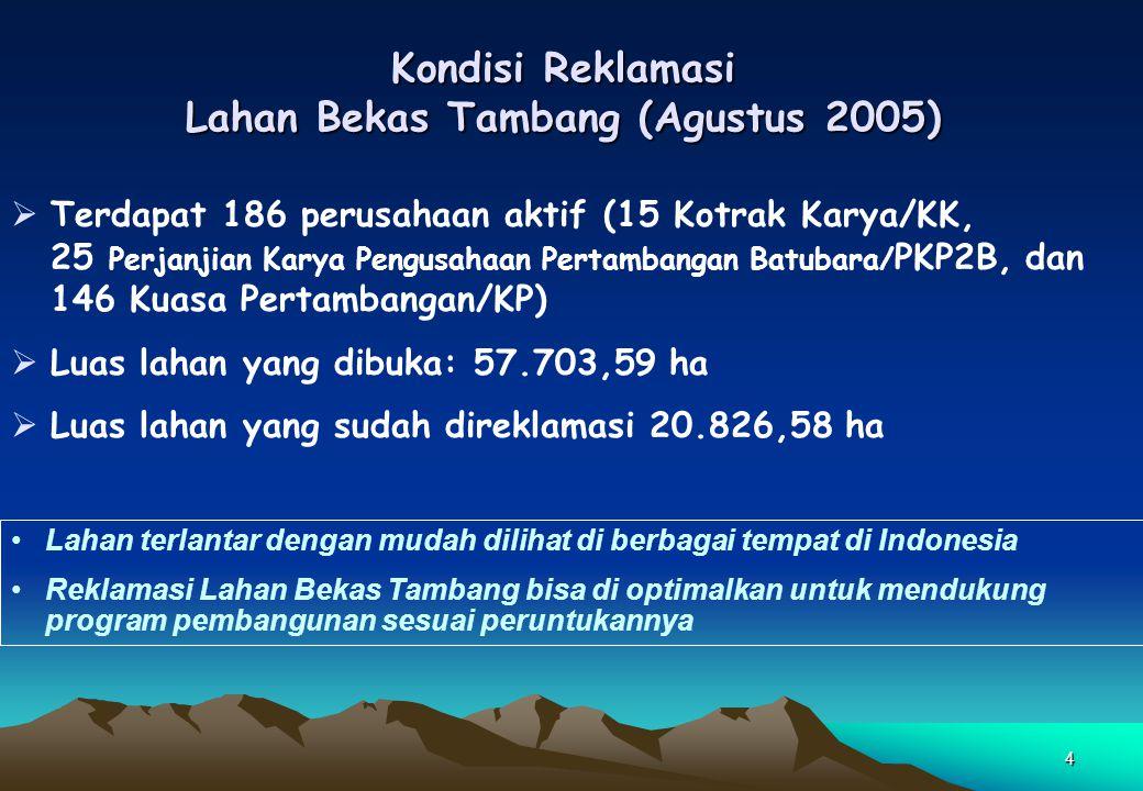 4 Kondisi Reklamasi Lahan Bekas Tambang (Agustus 2005)  Terdapat 186 perusahaan aktif (15 Kotrak Karya/KK, 25 Perjanjian Karya Pengusahaan Pertambang