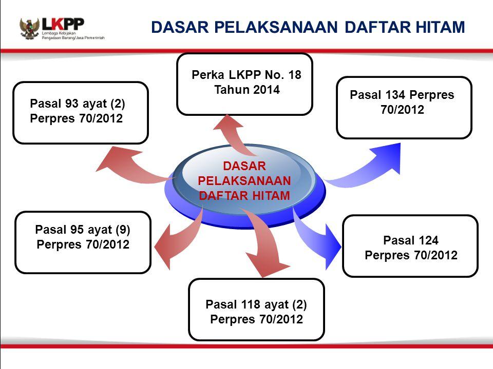 1.TERIMA KASIH Reflus Kasubdit Perencanaan Pengadaaan APBN LKPP- RI reflusbogor@lkpp.go.id no hp: 08129960413
