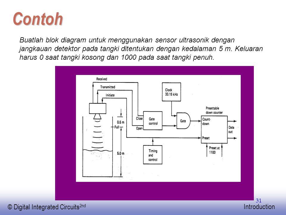 EE141 © Digital Integrated Circuits 2nd Introduction 31 Contoh Buatlah blok diagram untuk menggunakan sensor ultrasonik dengan jangkauan detektor pada
