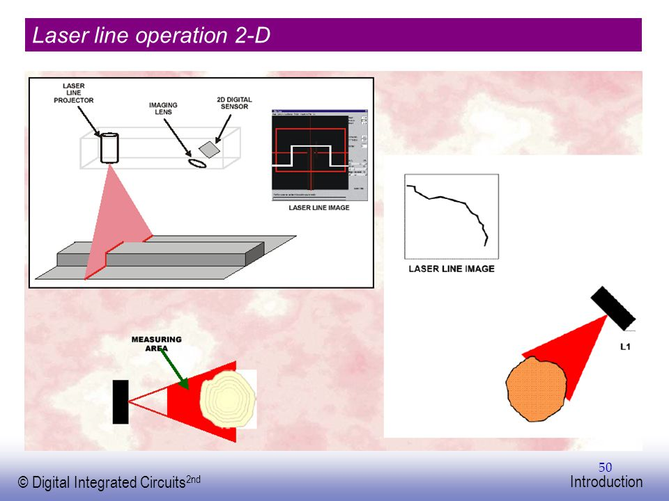 EE141 © Digital Integrated Circuits 2nd Introduction 50 Laser line operation 2-D