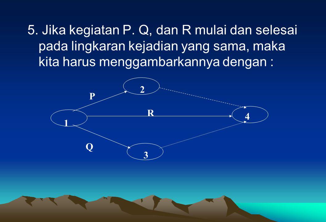 5. Jika kegiatan P. Q, dan R mulai dan selesai pada lingkaran kejadian yang sama, maka kita harus menggambarkannya dengan : 1 2 3 4 P Q R
