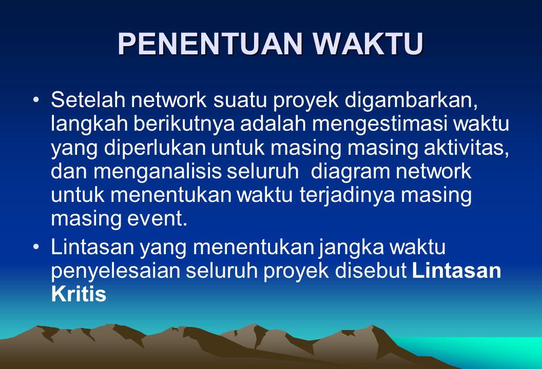 PENENTUAN WAKTU Setelah network suatu proyek digambarkan, langkah berikutnya adalah mengestimasi waktu yang diperlukan untuk masing masing aktivitas,
