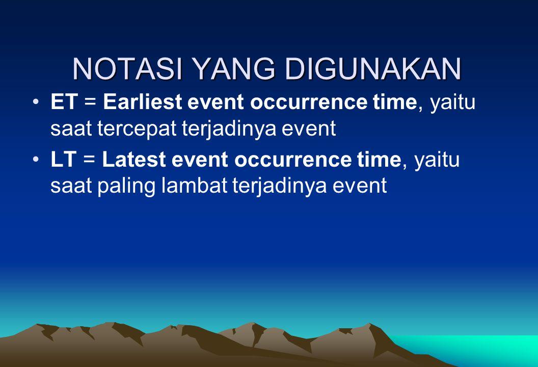 NOTASI YANG DIGUNAKAN ET = Earliest event occurrence time, yaitu saat tercepat terjadinya event LT = Latest event occurrence time, yaitu saat paling l