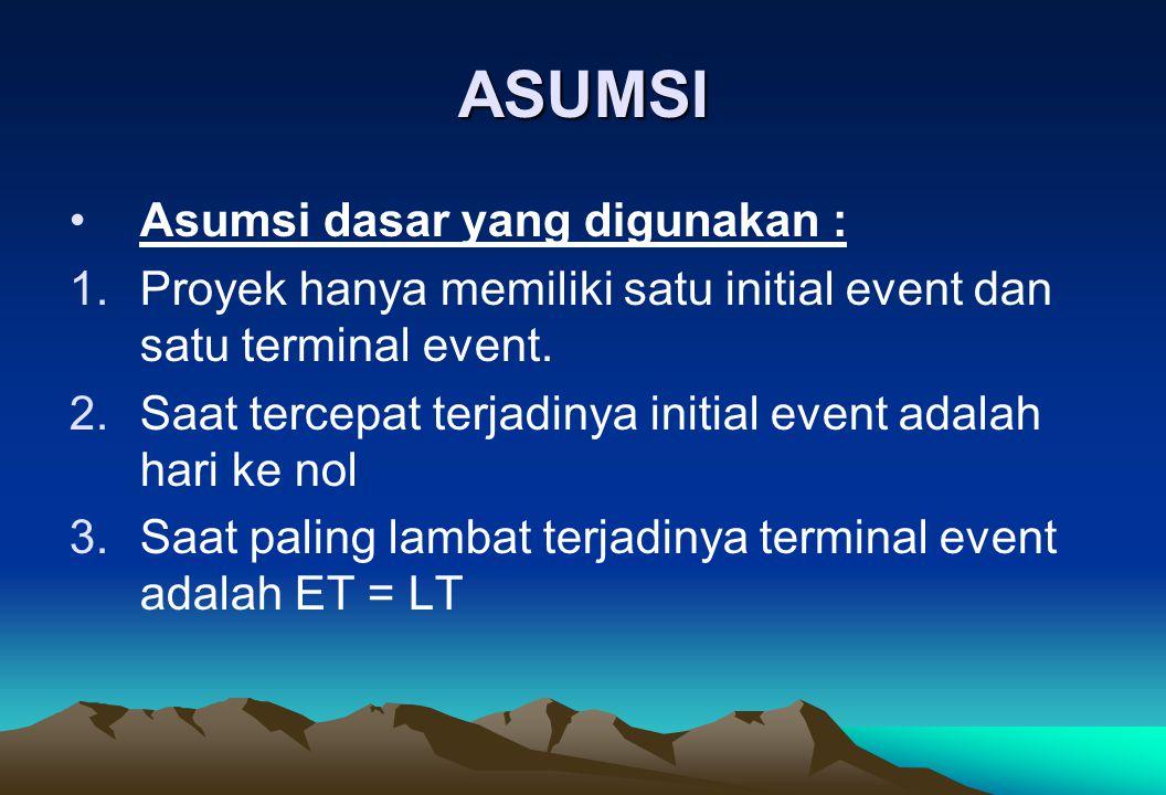ASUMSI Asumsi dasar yang digunakan : 1.Proyek hanya memiliki satu initial event dan satu terminal event. 2.Saat tercepat terjadinya initial event adal