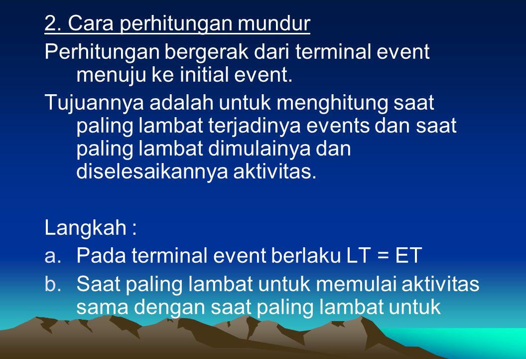2. Cara perhitungan mundur Perhitungan bergerak dari terminal event menuju ke initial event. Tujuannya adalah untuk menghitung saat paling lambat terj