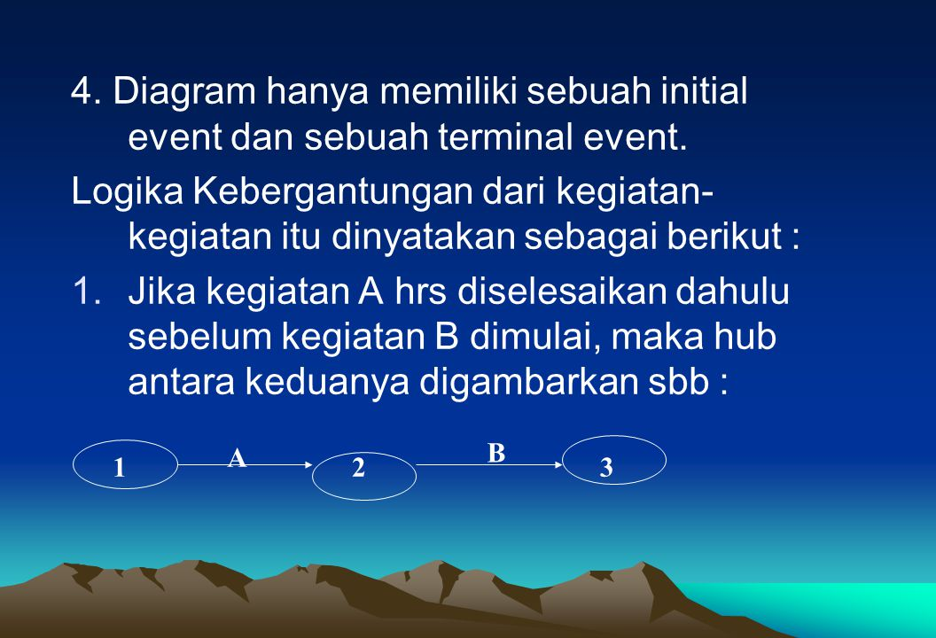 4. Diagram hanya memiliki sebuah initial event dan sebuah terminal event. Logika Kebergantungan dari kegiatan- kegiatan itu dinyatakan sebagai berikut