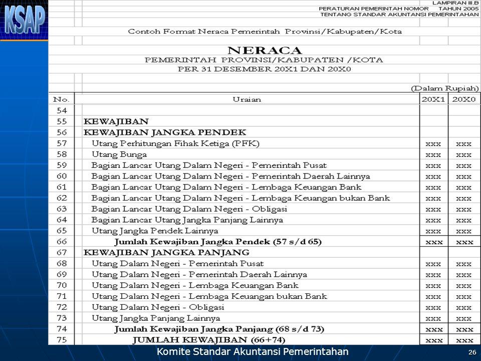 Komite Standar Akuntansi Pemerintahan 26