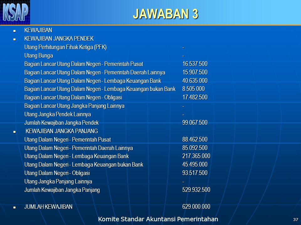 Komite Standar Akuntansi Pemerintahan JAWABAN 3 KEWAJIBAN KEWAJIBAN KEWAJIBAN JANGKA PENDEK KEWAJIBAN JANGKA PENDEK Utang Perhitungan Fihak Ketiga (PF