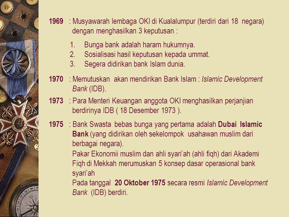 """Sejarah Pendirian Bank Syari'ah 1937 : KH. Mas Mansur, mengamati bunga bank dalam majalah """"Suara Tabligh"""". ( Konsep Teoritis ) 1940 - 1960 : Pemikiran"""