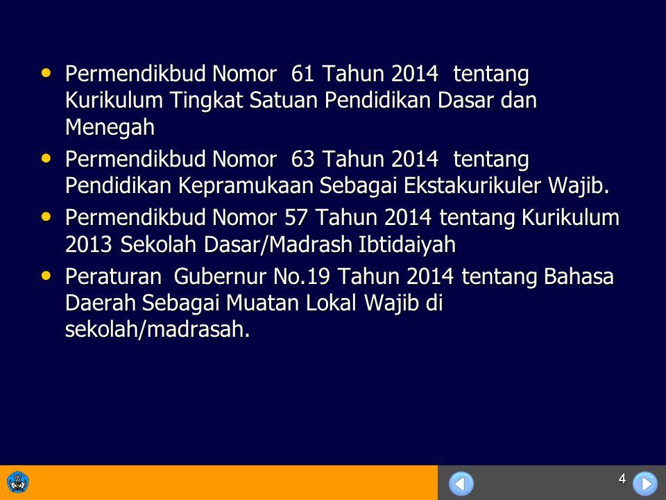 Permendikbud Nomor 65 Tahun 2013 tentang Standar Proses Pendidikan Dasar dan Menengah Permendikbud Nomor 65 Tahun 2013 tentang Standar Proses Pendidik