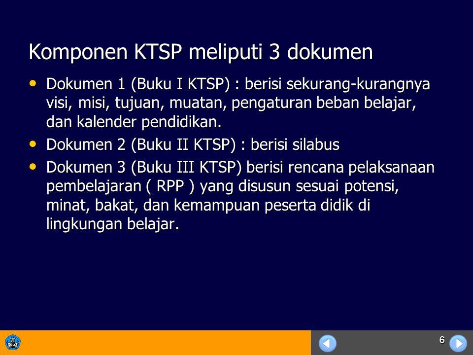 Komponen KTSP meliputi 3 dokumen Dokumen 1 (Buku I KTSP) : berisi sekurang-kurangnya visi, misi, tujuan, muatan, pengaturan beban belajar, dan kalender pendidikan.