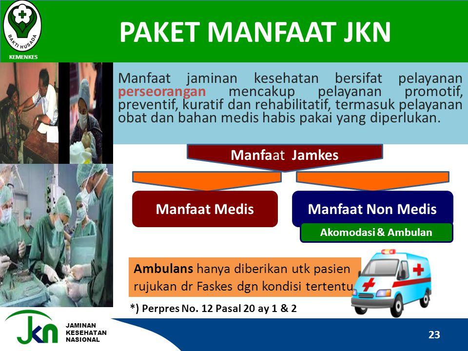 JAMINAN KESEHATAN NASIONAL PAKET MANFAAT JKN KEMENKES 23 Manfaat jaminan kesehatan bersifat pelayanan perseorangan mencakup pelayanan promotif, preven