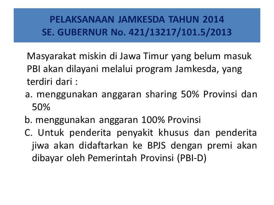 PELAKSANAAN JAMKESDA TAHUN 2014 SE. GUBERNUR No. 421/13217/101.5/2013 Masyarakat miskin di Jawa Timur yang belum masuk PBI akan dilayani melalui progr