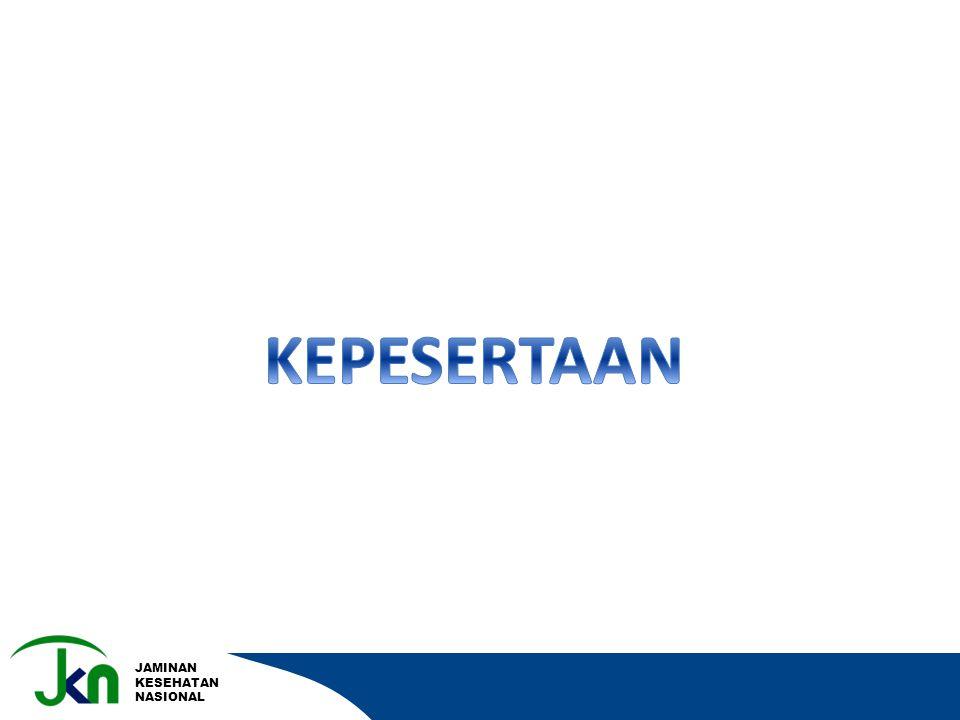 PENDANAAN PESERTA SHARING DANA : pemegang kartu Jamkesda dan Penderita kusta PESERTA DIJAMIN 100% PROVINSI : Seniman, Penderita jiwa yang dipasung, penghuni Panti (milik Provinsi Jawa Timur), gelandangan terlantar, penghuni Lapas/Rutan yang penderita Hemofilia, Thalassemia, Kelainan Kongenital dan gagal ginjal PESERTA DIJAMIN 100% KABUPATEN : – Peserta PKH – Peserta dengan SKTM/SKM/SPM.