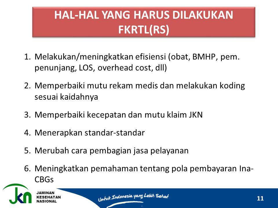 JAMINAN KESEHATAN NASIONAL 11 1.Melakukan/meningkatkan efisiensi (obat, BMHP, pem. penunjang, LOS, overhead cost, dll) 2.Memperbaiki mutu rekam medis