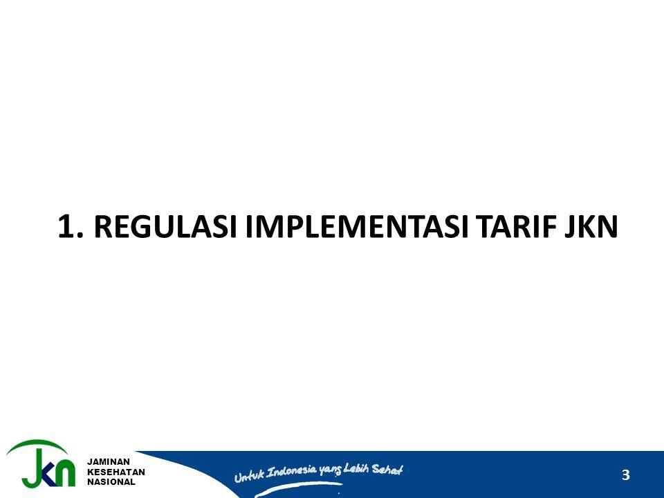 JAMINAN KESEHATAN NASIONAL 3 1. REGULASI IMPLEMENTASI TARIF JKN