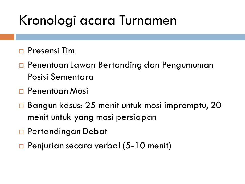Kronologi acara Turnamen  Presensi Tim  Penentuan Lawan Bertanding dan Pengumuman Posisi Sementara  Penentuan Mosi  Bangun kasus: 25 menit untuk m