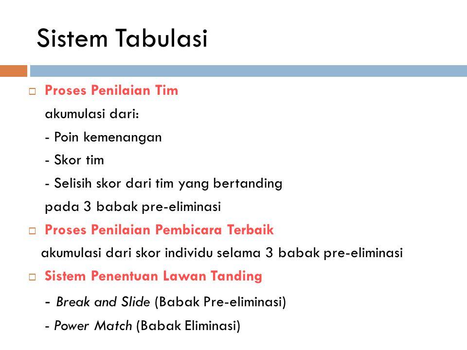 Sistem Tabulasi  Proses Penilaian Tim akumulasi dari: - Poin kemenangan - Skor tim - Selisih skor dari tim yang bertanding pada 3 babak pre-eliminasi