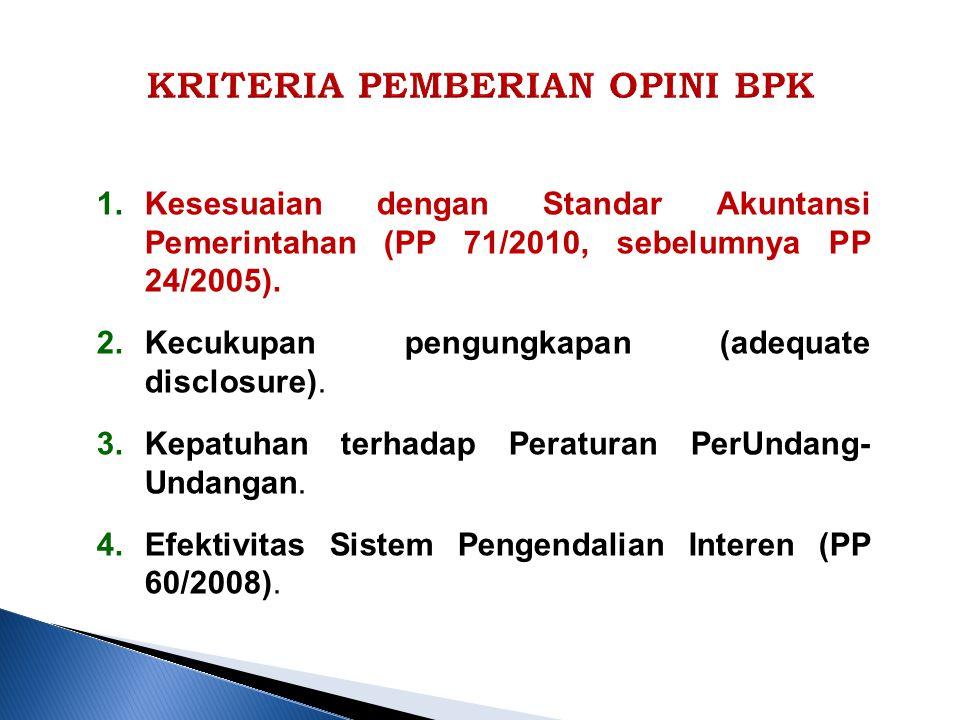 KRITERIA PEMBERIAN OPINI BPK 1.Kesesuaian dengan Standar Akuntansi Pemerintahan (PP 71/2010, sebelumnya PP 24/2005). 2.Kecukupan pengungkapan (adequat