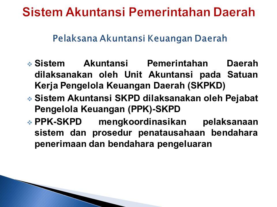  Sistem Akuntansi Pemerintahan Daerah dilaksanakan oleh Unit Akuntansi pada Satuan Kerja Pengelola Keuangan Daerah (SKPKD)  Sistem Akuntansi SKPD di