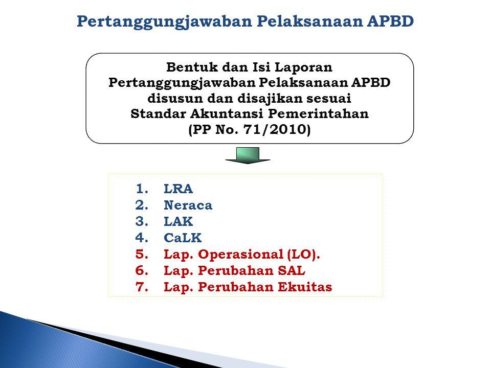 Bentuk dan Isi Laporan Pertanggungjawaban Pelaksanaan APBD disusun dan disajikan sesuai Standar Akuntansi Pemerintahan (PP No. 71/2010) Pertanggungjaw