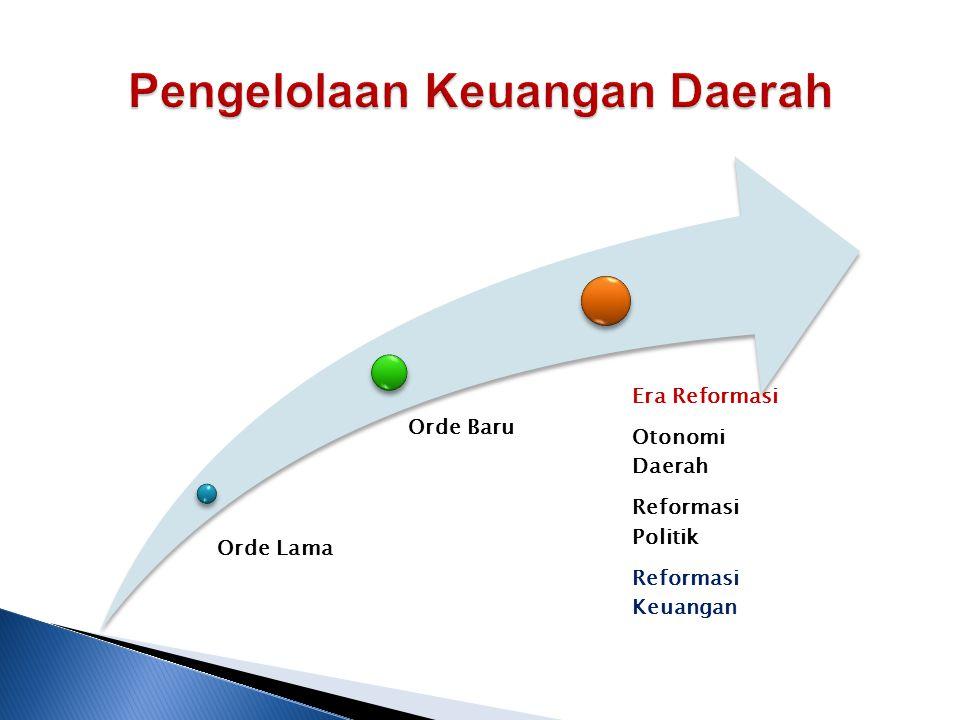 Orde Lama Orde Baru Era Reformasi Otonomi Daerah Reformasi Politik Reformasi Keuangan