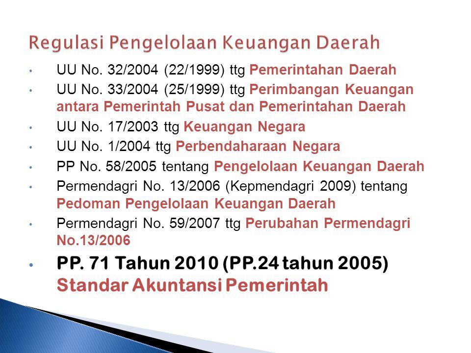 UU 17/2003 UU 1/2004 UU 15/2004 UU 25/2004 UU 33/2004 PP.71/10 PPPP Permendagri 13/2006 (59/2007) PP 58/2005: Pengelolaan Keuda (Omnibus Regulation) UU 32/2004 PP.24/05