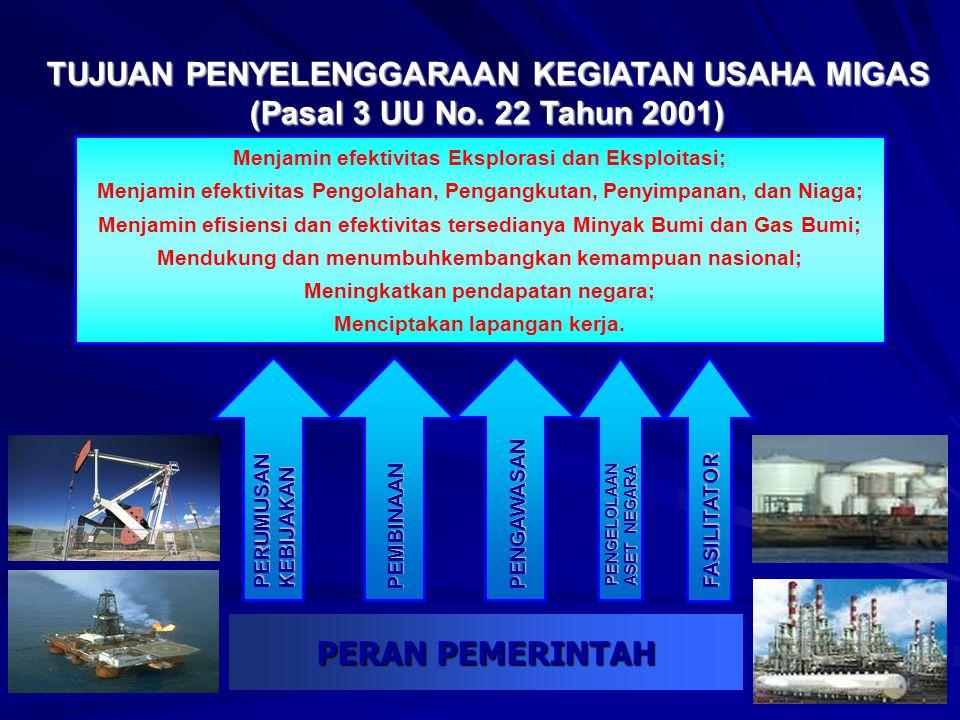 Menjamin efektivitas Eksplorasi dan Eksploitasi; Menjamin efektivitas Pengolahan, Pengangkutan, Penyimpanan, dan Niaga; Menjamin efisiensi dan efektiv