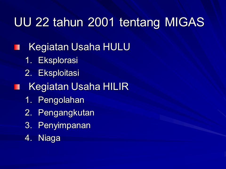 UU 22 tahun 2001 tentang MIGAS Kegiatan Usaha HULU 1.Eksplorasi 2.Eksploitasi Kegiatan Usaha HILIR 1.Pengolahan 2.Pengangkutan 3.Penyimpanan 4.Niaga