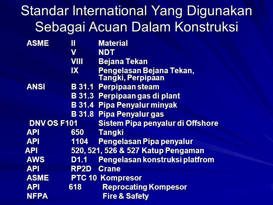 Standar International Yang Digunakan Sebagai Acuan Dalam Konstruksi ASMEIIMaterial VNDT VIIIBejana Tekan IXPengelasan Bejana Tekan, Tangki, Perpipaan
