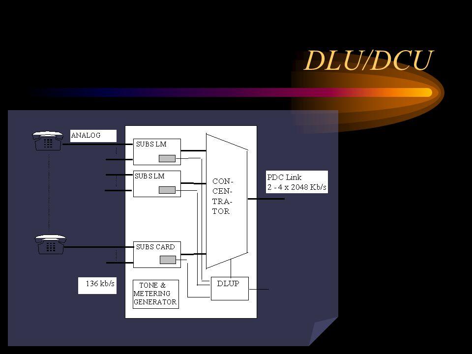 Fungsi DLU/DCU 1. Konsentrator saluran pelangan 2. Konversi analog ke dijital 3. Fleksibilitas terhadap berbagai trafik 4. Fasilitas hubungan ISDN bas