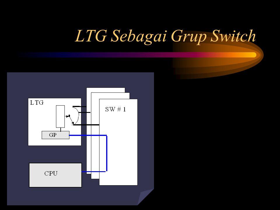 Fungsi LTG 1. Menerima informasi prefix number 2. Mengirim sinyal dan tone 3. Membentuk format sinyal 8 Mbit/s ke SN 4. Fault detection dan mengirim d