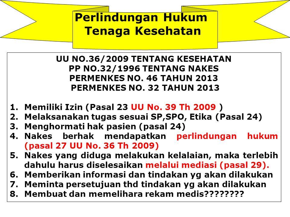 Perlindungan Hukum Tenaga Kesehatan UU NO.36/2009 TENTANG KESEHATAN PP NO.32/1996 TENTANG NAKES PERMENKES NO. 46 TAHUN 2013 PERMENKES NO. 32 TAHUN 201