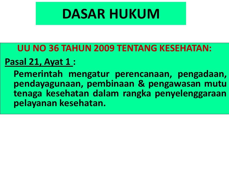 DASAR HUKUM UU NO 36 TAHUN 2009 TENTANG KESEHATAN: Pasal 21, Ayat 1 : Pemerintah mengatur perencanaan, pengadaan, pendayagunaan, pembinaan & pengawasa