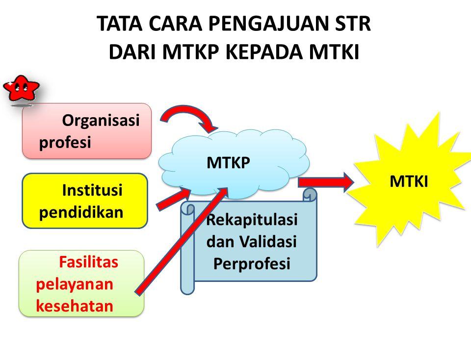 Organisasi profesi Institusi pendidikan Fasilitas pelayanan kesehatan MTKP MTKI Rekapitulasi dan Validasi Perprofesi TATA CARA PENGAJUAN STR DARI MTKP