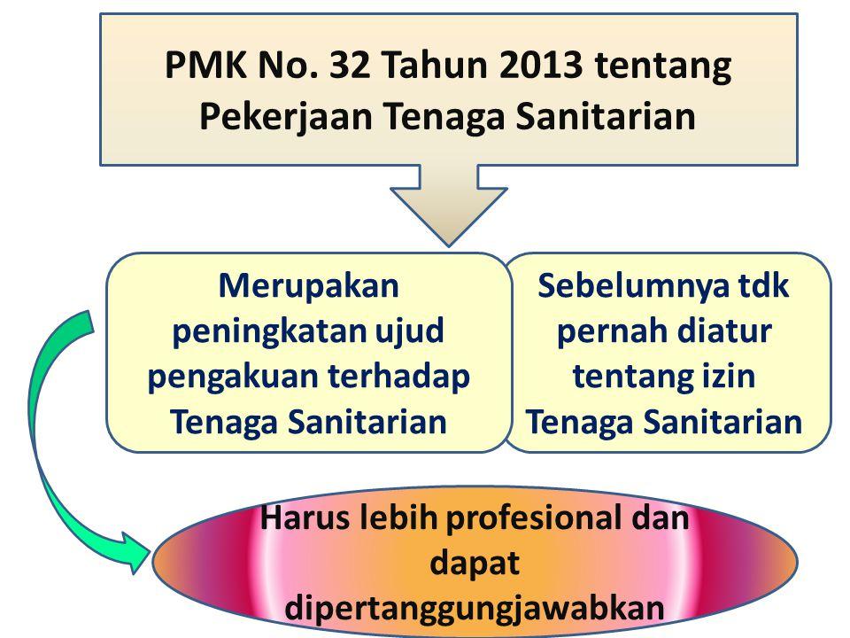 Sebelumnya tdk pernah diatur tentang izin Tenaga Sanitarian Merupakan peningkatan ujud pengakuan terhadap Tenaga Sanitarian PMK No. 32 Tahun 2013 tent