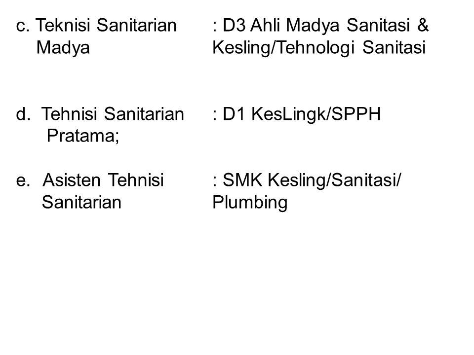 c. Teknisi Sanitarian Madya d. Tehnisi Sanitarian Pratama; e.Asisten Tehnisi Sanitarian : D3 Ahli Madya Sanitasi & Kesling/Tehnologi Sanitasi : D1 Kes