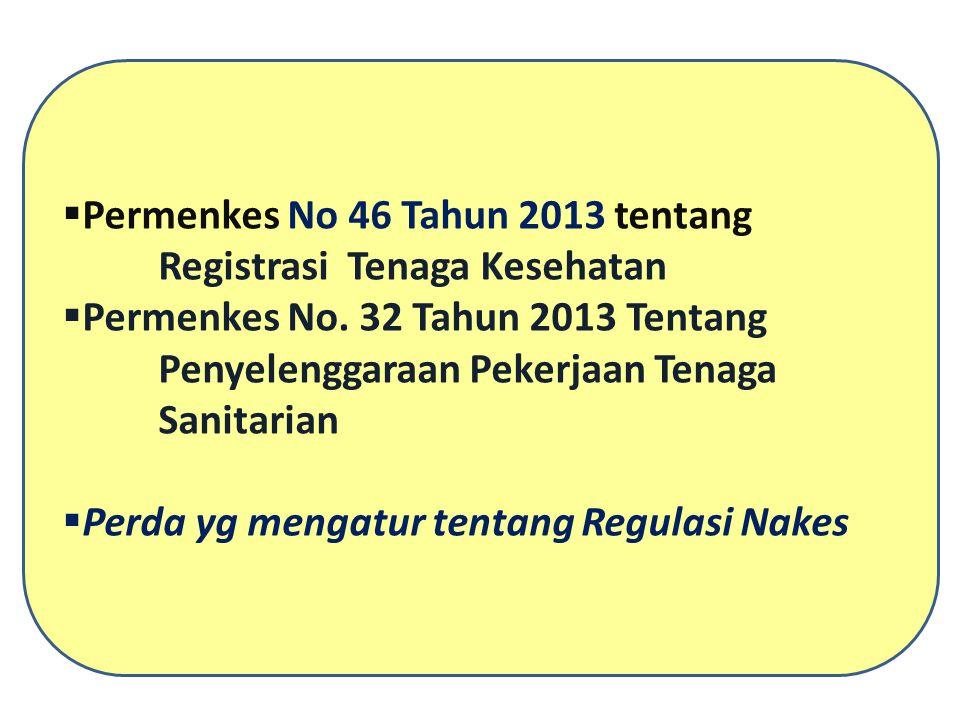  Permenkes No 46 Tahun 2013 tentang Registrasi Tenaga Kesehatan  Permenkes No. 32 Tahun 2013 Tentang Penyelenggaraan Pekerjaan Tenaga Sanitarian  P