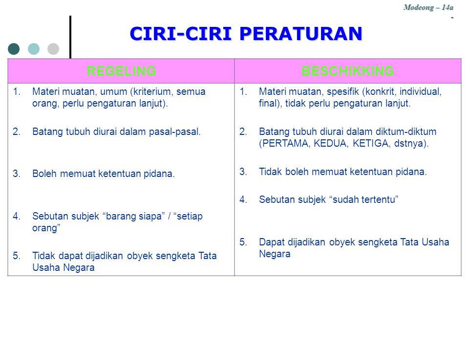 CIRI-CIRI PERATURAN REGELINGBESCHIKKING 1. Materi muatan, umum (kriterium, semua orang, perlu pengaturan lanjut). 2.Batang tubuh diurai dalam pasal-pa