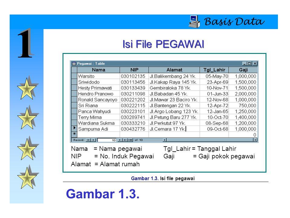 1 1 Basis Data Istilah Dasar Pada File