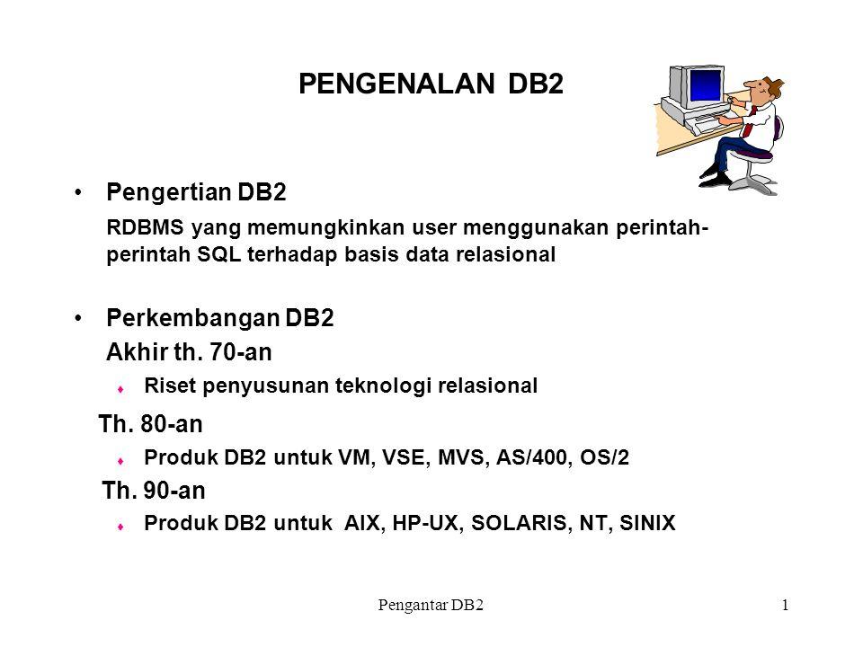 Pengantar DB21 PENGENALAN DB2 Pengertian DB2 RDBMS yang memungkinkan user menggunakan perintah- perintah SQL terhadap basis data relasional Perkembang