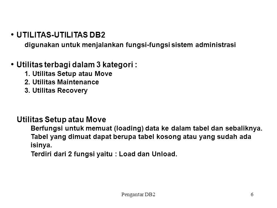 Pengantar DB27 Utilitas Recovery Berfungsi untuk menempatkan kembali (restore) basis data pada keadaan yang sekarang.