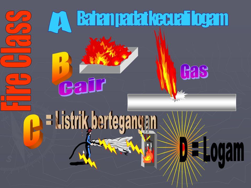 TETRAHEDRON OF FIRE UDARA OKSIGEN > 16 % PANAS YANG MELEBIHI TITIK NYALA MATERIAL YG BISA TERBAKAR