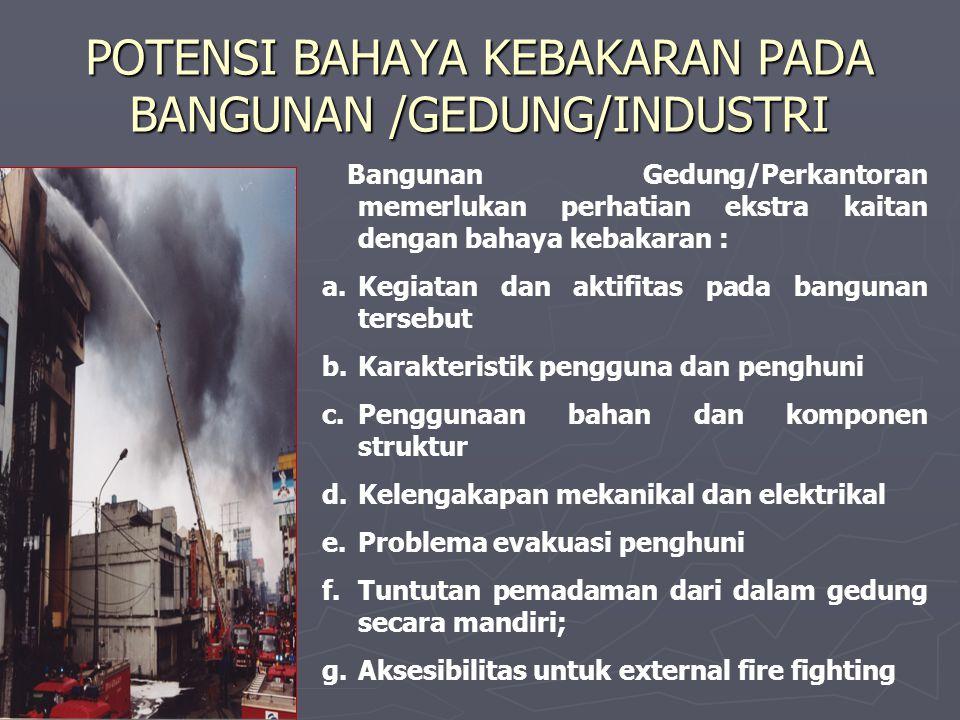 Referensi / Acuan Referensi / Acuan ► Undang-Undang Repuplik Indonesia No.28 Tahun 2002 tentang, Bangunan Gedung. ► Permen PU No. 26 tahun 2008 tentan