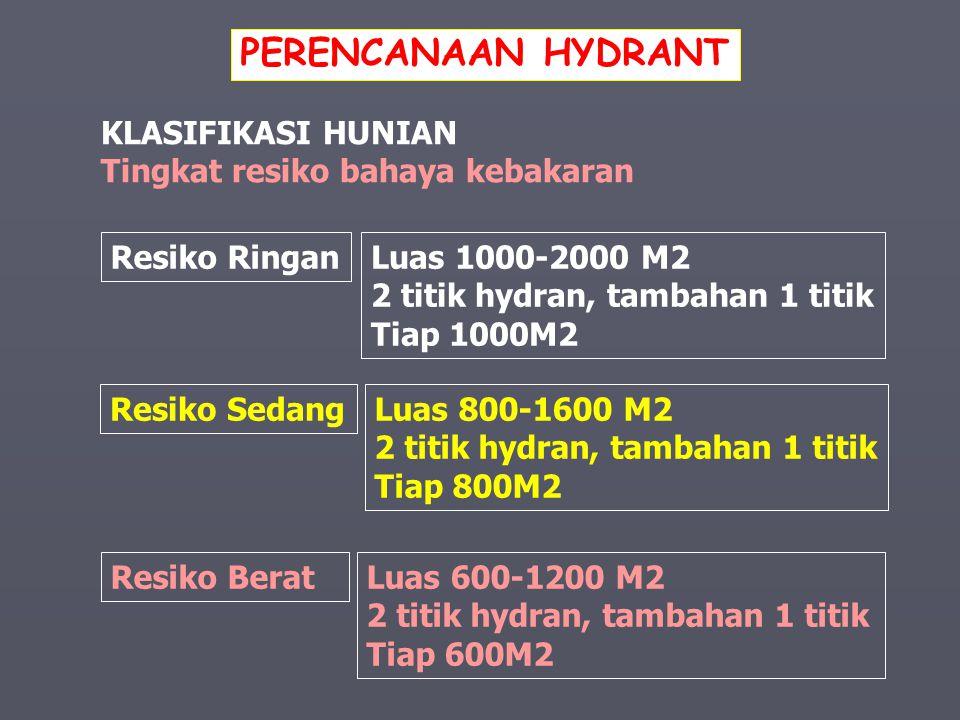 Komponen sistem Hidrant -Sistem persediaan air (45 menit) -Sistem Pompa (Jockey, Utama & Cadangan) -Jaringan pipa -Kopling outlet / Pilar / Landing va